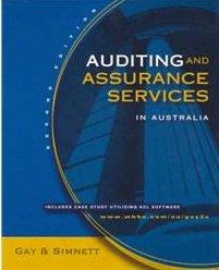 Maxmark Audit & Assur Services Aust