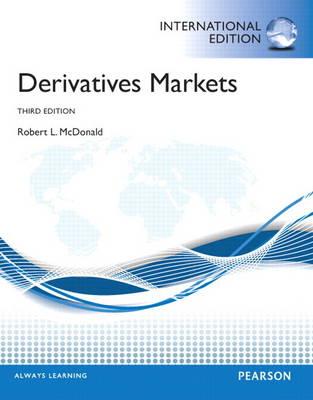 Derivatives Market