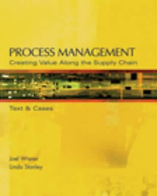 Creative Proc Management
