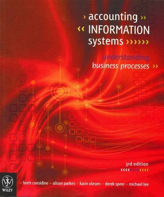 Accounting Info Systems 4E Ebook Card