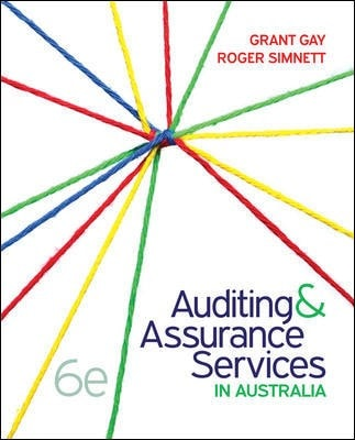 SW Auditing and Assurance Services + CNCT
